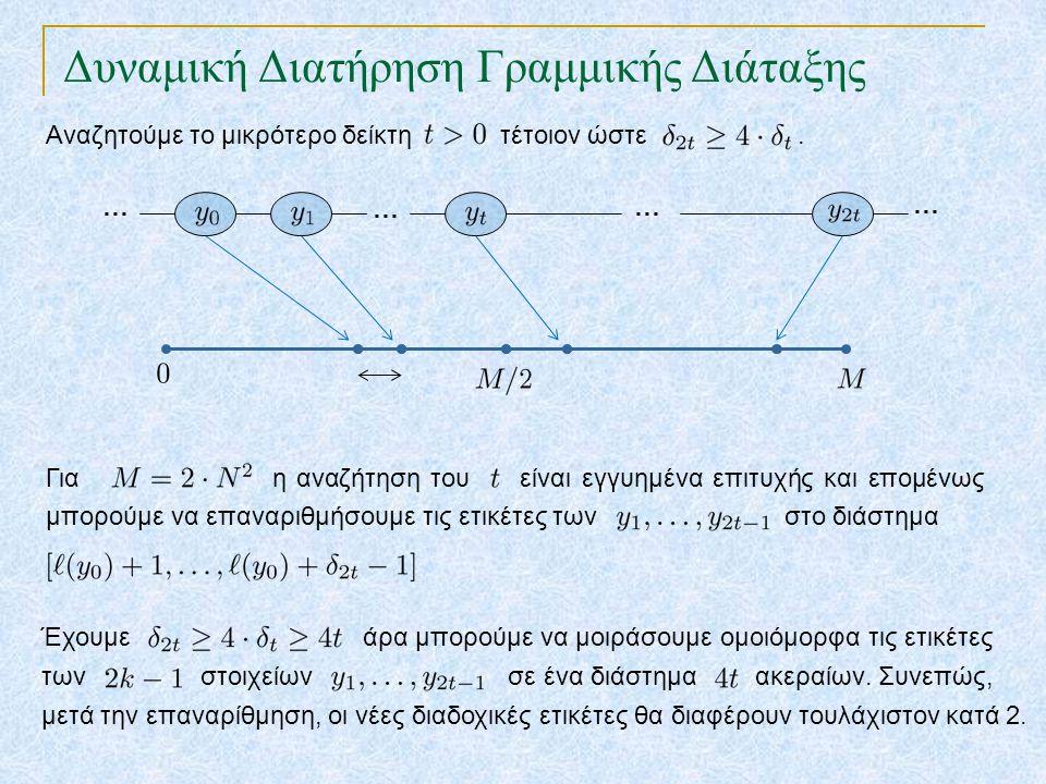 Δυναμική Διατήρηση Γραμμικής Διάταξης Αναζητούμε το μικρότερο δείκτη τέτοιον ώστε.
