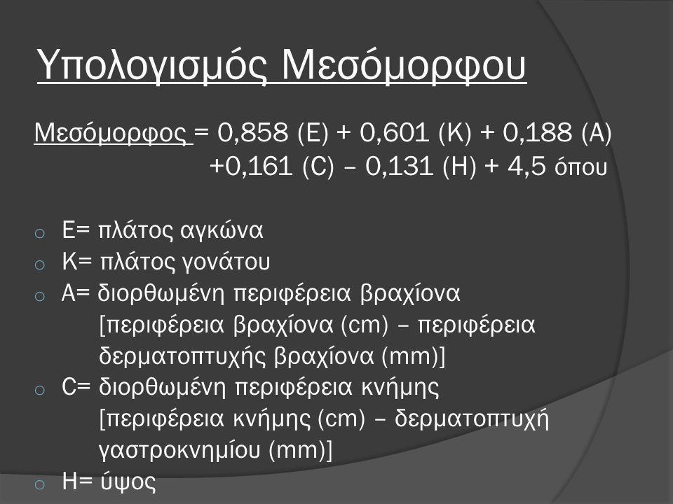 Υπολογισμός Μεσόμορφου Μεσόμορφος = 0,858 (Ε) + 0,601 (Κ) + 0,188 (Α) +0,161 (C) – 0,131 (Η) + 4,5 όπου o Ε= πλάτος αγκώνα o Κ= πλάτος γονάτου o A= δι