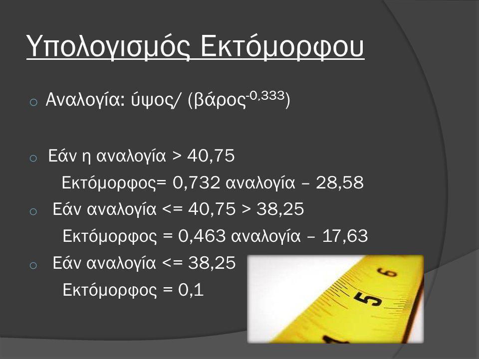 Υπολογισμός Εκτόμορφου o Αναλογία: ύψος/ (βάρος -0,333 ) o Εάν η αναλογία > 40,75 Εκτόμορφος= 0,732 αναλογία – 28,58 o Εάν αναλογία 38,25 Εκτόμορφος = 0,463 αναλογία – 17,63 o Εάν αναλογία <= 38,25 Εκτόμορφος = 0,1