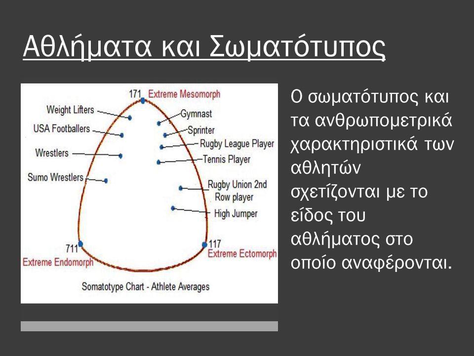 Υπολογισμός Μεσόμορφου Μεσόμορφος = 0,858 (Ε) + 0,601 (Κ) + 0,188 (Α) +0,161 (C) – 0,131 (Η) + 4,5 όπου o Ε= πλάτος αγκώνα o Κ= πλάτος γονάτου o A= διορθωμένη περιφέρεια βραχίονα [περιφέρεια βραχίονα (cm) – περιφέρεια δερματοπτυχής βραχίονα (mm)] o C= διορθωμένη περιφέρεια κνήμης [περιφέρεια κνήμης (cm) – δερματοπτυχή γαστροκνημίου (mm)] o H= ύψος