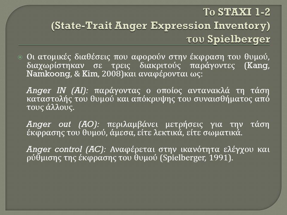  Οι ατομικές διαθέσεις που αφορούν στην έκφραση του θυμού, διαχωρίστηκαν σε τρεις διακριτούς παράγοντες (Kang, Namkoong, & Kim, 2008) και αναφέρονται