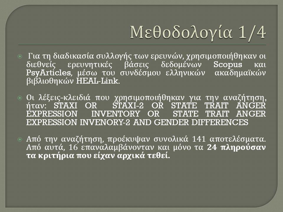 Για τη διαδικασία συλλογής των ερευνών, χρησιμοποιήθηκαν οι διεθνείς ερευνητικές βάσεις δεδομένων Scopus και PsyArticles, μέσω του συνδέσμου ελληνικ