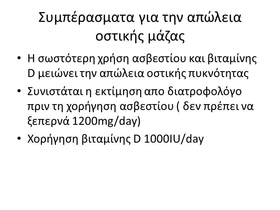 Συμπέρασματα για την απώλεια οστικής μάζας Η σωστότερη χρήση ασβεστίου και βιταμίνης D μειώνει την απώλεια οστικής πυκνότητας Συνιστάται η εκτίμηση απο διατροφολόγο πριν τη χορήγηση ασβεστίου ( δεν πρέπει να ξεπερνά 1200mg/day) Χορήγηση βιταμίνης D 1000IU/day