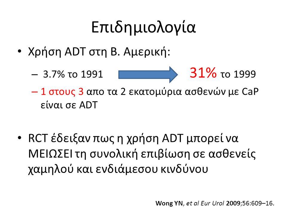 Επιδημιολογία Χρήση ADT στη Β. Αμερική: – 3.7% το 1991 31% το 1999 – 1 στους 3 απο τα 2 εκατομύρια ασθενών με CaP είναι σε ADT RCT έδειξαν πως η χρήση