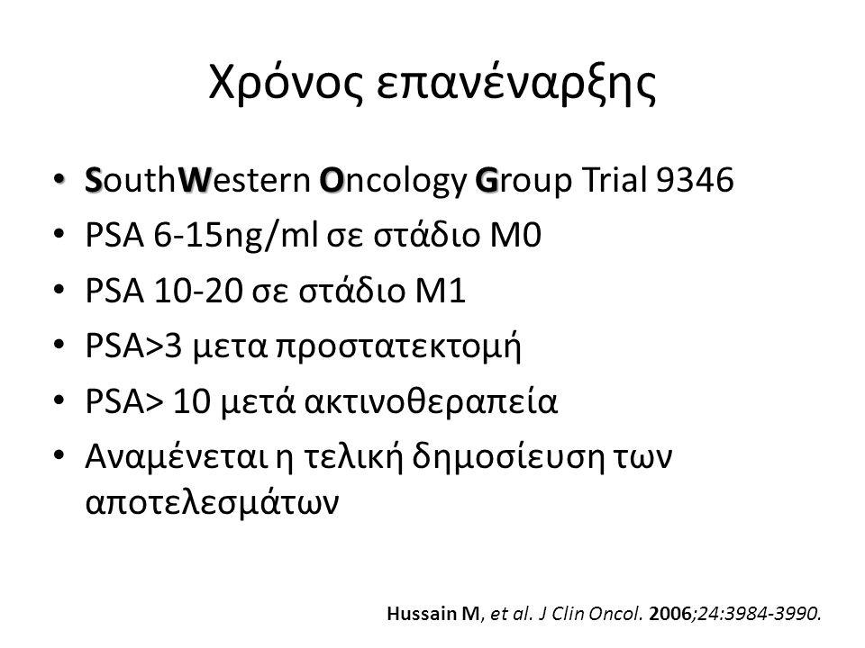Χρόνος επανέναρξης SWOG SouthWestern Oncology Group Trial 9346 PSA 6-15ng/ml σε στάδιο M0 PSA 10-20 σε στάδιο Μ1 PSA>3 μετα προστατεκτομή PSA> 10 μετά ακτινοθεραπεία Αναμένεται η τελική δημοσίευση των αποτελεσμάτων Hussain M, et al.
