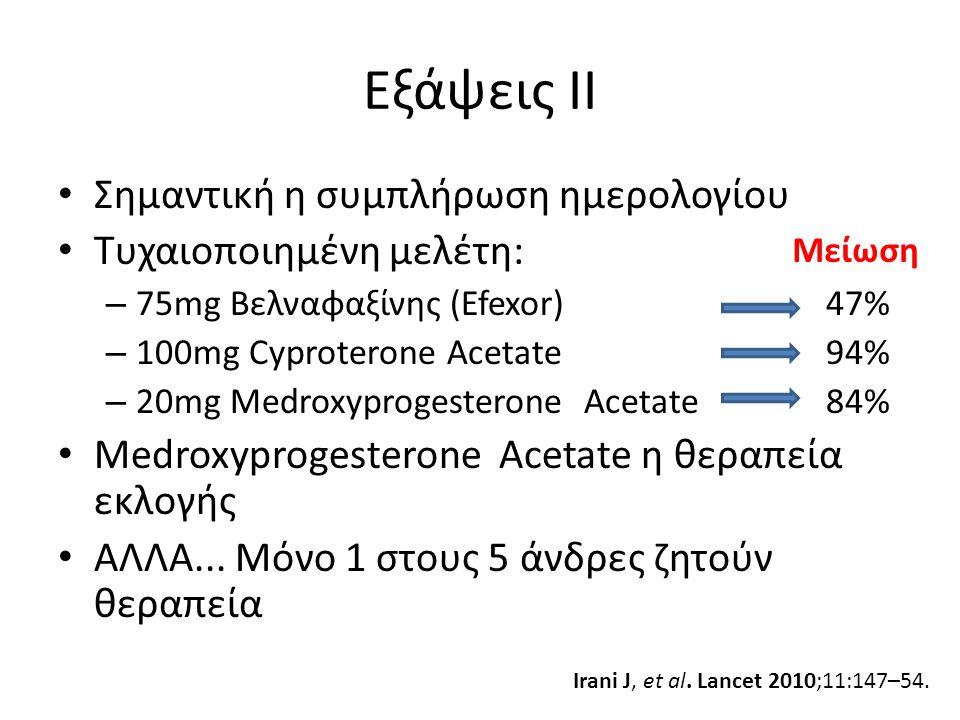 Εξάψεις II Σημαντική η συμπλήρωση ημερολογίου Τυχαιοποιημένη μελέτη: – 75mg Βελναφαξίνης (Efexor) 47% – 100mg Cyproterone Acetate94% – 20mg Medroxyprogesterone Acetate84% Medroxyprogesterone Acetate η θεραπεία εκλογής ΑΛΛΑ...