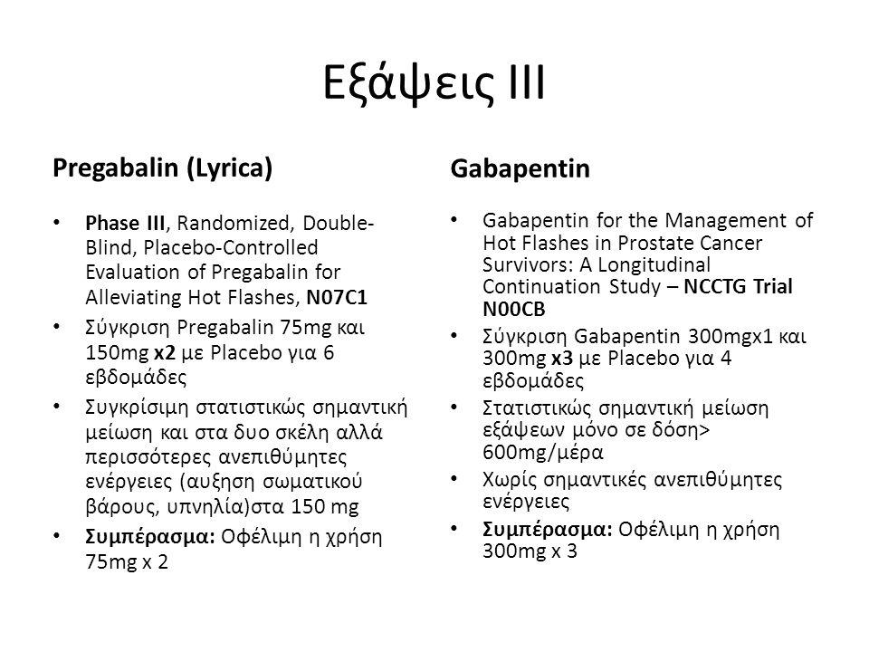 Εξάψεις ΙΙΙ Pregabalin (Lyrica) Phase III, Randomized, Double- Blind, Placebo-Controlled Evaluation of Pregabalin for Alleviating Hot Flashes, N07C1 Σύγκριση Pregabalin 75mg και 150mg x2 με Placebo για 6 εβδομάδες Συγκρίσιμη στατιστικώς σημαντική μείωση και στα δυο σκέλη αλλά περισσότερες ανεπιθύμητες ενέργειες (αυξηση σωματικού βάρους, υπνηλία)στα 150 mg Συμπέρασμα: Οφέλιμη η χρήση 75mg x 2 Gabapentin Gabapentin for the Management of Hot Flashes in Prostate Cancer Survivors: A Longitudinal Continuation Study – NCCTG Trial N00CB Σύγκριση Gabapentin 300mgx1 και 300mg x3 με Placebo για 4 εβδομάδες Στατιστικώς σημαντική μείωση εξάψεων μόνο σε δόση> 600mg/μέρα Χωρίς σημαντικές ανεπιθύμητες ενέργειες Συμπέρασμα: Οφέλιμη η χρήση 300mg x 3