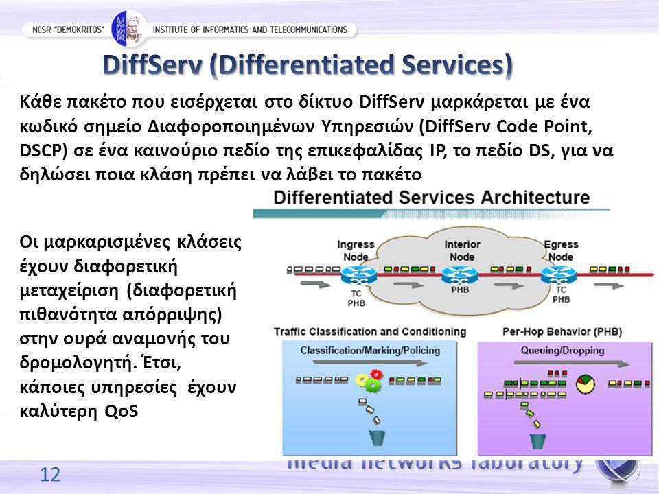 12 Κάθε πακέτο που εισέρχεται στο δίκτυο DiffServ μαρκάρεται με ένα κωδικό σημείο Διαφοροποιημένων Υπηρεσιών (DiffServ Code Point, DSCP) σε ένα καινούριο πεδίο της επικεφαλίδας ΙΡ, το πεδίο DS, για να δηλώσει ποια κλάση πρέπει να λάβει το πακέτο Οι μαρκαρισμένες κλάσεις έχουν διαφορετική μεταχείριση (διαφορετική πιθανότητα απόρριψης) στην ουρά αναμονής του δρομολογητή.