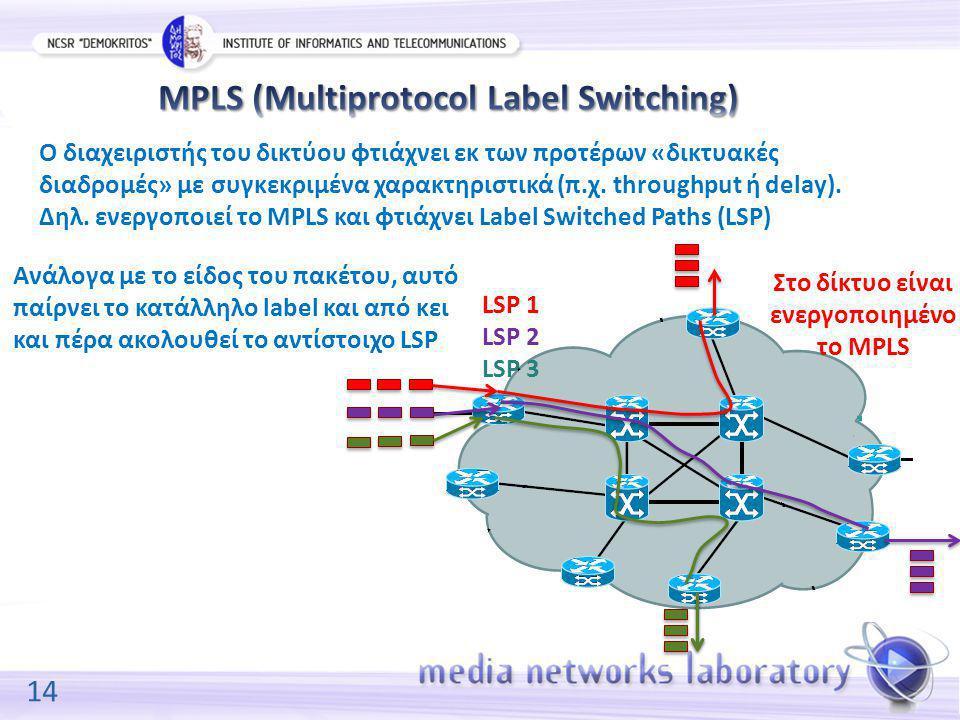 14 LSP 1 LSP 2 LSP 3 Ο διαχειριστής του δικτύου φτιάχνει εκ των προτέρων «δικτυακές διαδρομές» με συγκεκριμένα χαρακτηριστικά (π.χ. throughput ή delay