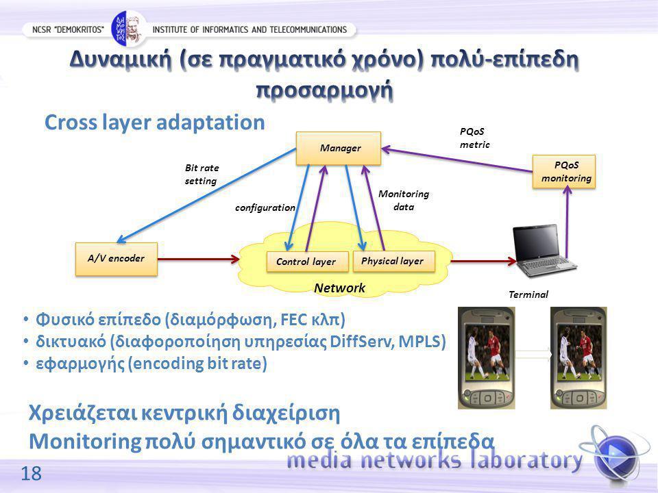 18 Χρειάζεται κεντρική διαχείριση Monitoring πολύ σημαντικό σε όλα τα επίπεδα Cross layer adaptation PQoS monitoring A/V encoder Terminal Manager Network configuration Monitoring data Bit rate setting PQoS metric Physical layer Control layer Φυσικό επίπεδο (διαμόρφωση, FEC κλπ) δικτυακό (διαφοροποίηση υπηρεσίας DiffServ, MPLS) εφαρμογής (encoding bit rate)
