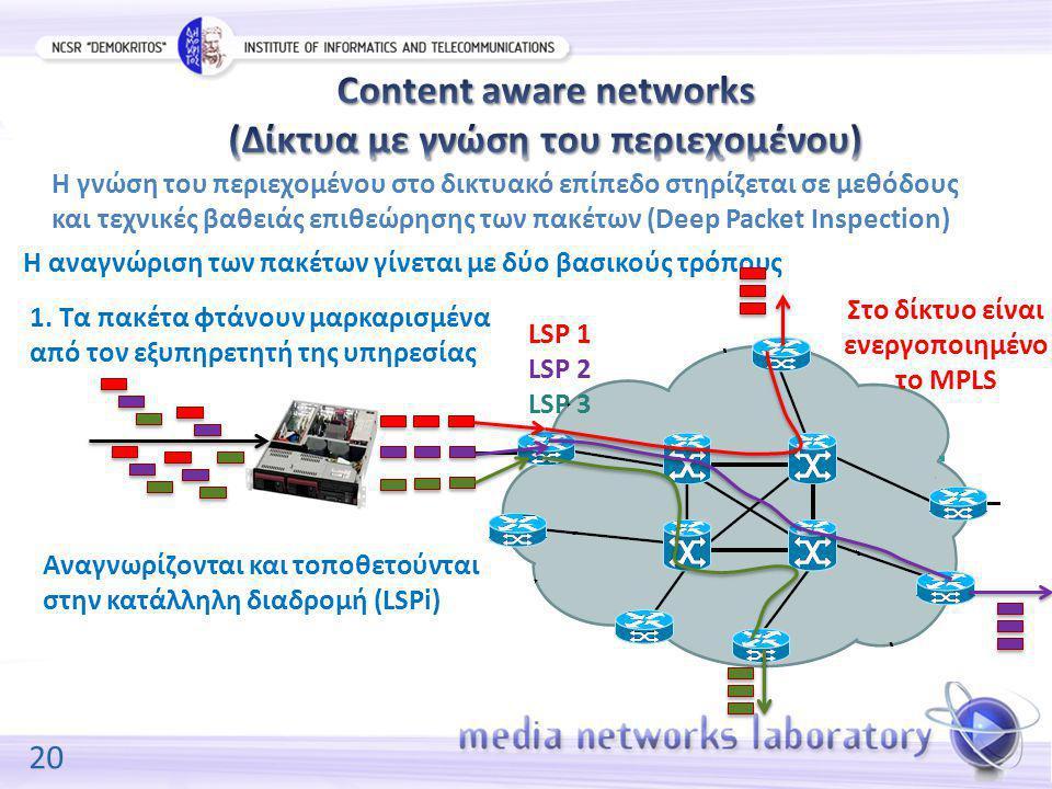 20 LSP 1 LSP 2 LSP 3 Η γνώση του περιεχομένου στο δικτυακό επίπεδο στηρίζεται σε μεθόδους και τεχνικές βαθειάς επιθεώρησης των πακέτων (Deep Packet Inspection) Η αναγνώριση των πακέτων γίνεται με δύο βασικούς τρόπους 1.