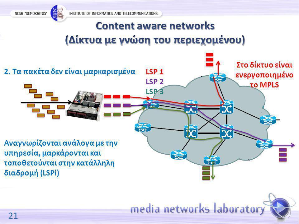 21 LSP 1 LSP 2 LSP 3 Στο δίκτυο είναι ενεργοποιημένο το MPLS 2. Τα πακέτα δεν είναι μαρκαρισμένα Αναγνωρίζονται ανάλογα με την υπηρεσία, μαρκάρονται κ