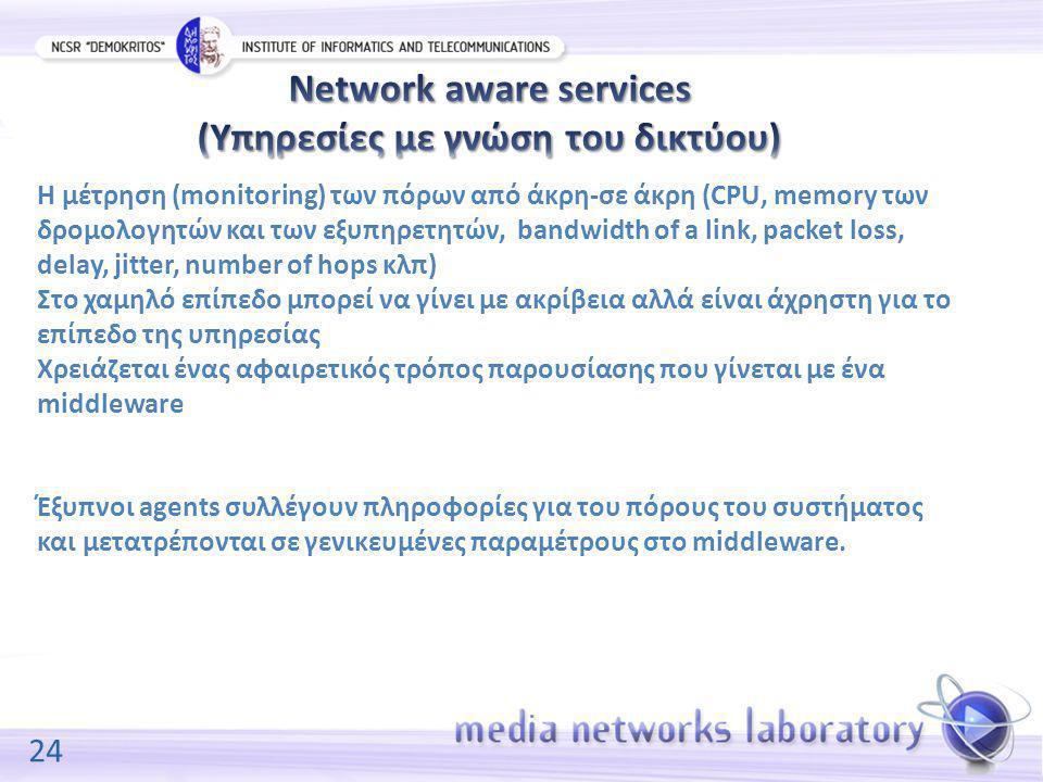 24 Η μέτρηση (monitoring) των πόρων από άκρη-σε άκρη (CPU, memory των δρομολογητών και των εξυπηρετητών, bandwidth of a link, packet loss, delay, jitt