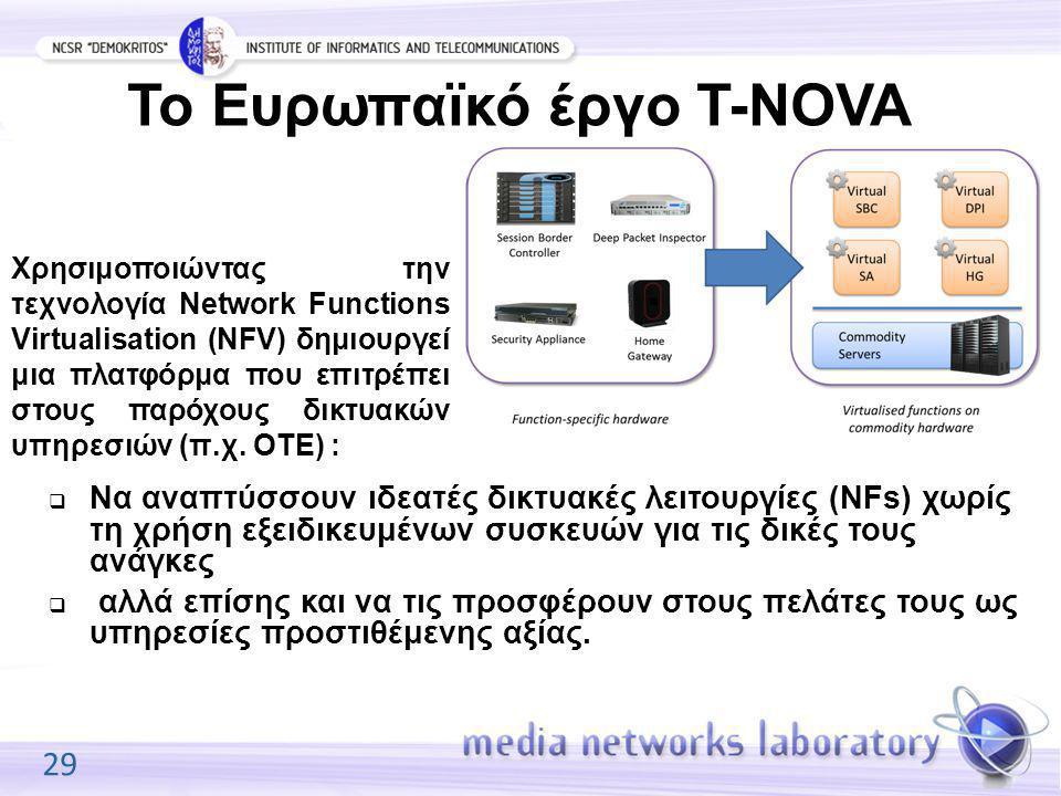 29 Το Ευρωπαϊκό έργο Τ-NOVA Χρησιμοποιώντας την τεχνολογία Network Functions Virtualisation (NFV) δημιουργεί μια πλατφόρμα που επιτρέπει στους παρόχου