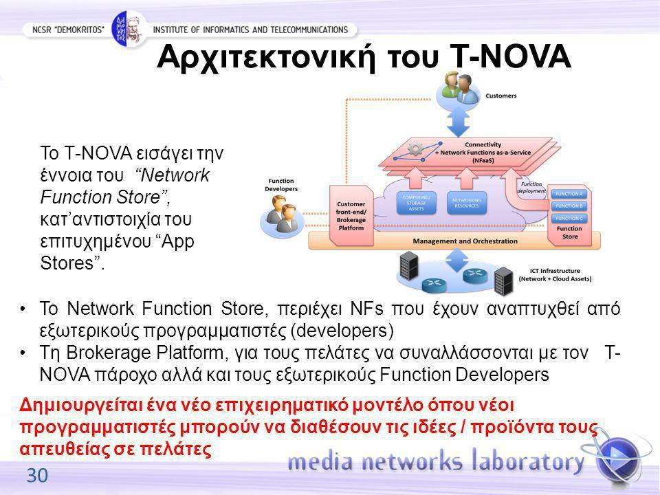 30 Αρχιτεκτονική του T-NOVA Το Νetwork Function Store, περιέχει NFs που έχουν αναπτυχθεί από εξωτερικούς προγραμματιστές (developers) Tη Brokerage Platform, για τους πελάτες να συναλλάσσονται με τον T- NOVA πάροχο αλλά και τους εξωτερικούς Function Developers Το Τ-ΝΟVA εισάγει την έννοια του Network Function Store , κατ'αντιστοιχία του επιτυχημένου App Stores .