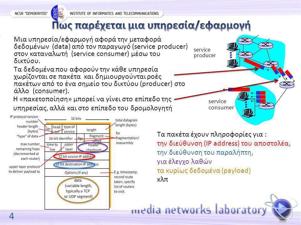 25 Access Network Raw CPU, Memory, Throughput Loss, Delay, jitter CPU, Memory, Status, location Video Server Core Network terminal Middleware (Normalised, abstracted monitoring values) Service manager monitoring Η υπηρεσία μπορεί να αυτοπροσαρμοστεί ως εξής : Transcoding (αλλαγή encoding bit rate) MPEG-DASH (το ίδιο video αποθηκευμένο σε διαφορετικό bit rate) Επιλογή εξυπηρετητή με μικρότερο φόρτο (εφόσον η υπηρεσία βρίσκεται σε 2 τουλάχιστον σημεία) agent Αλλαγή εξυπηρετητή MPEG-DASH Transcoding