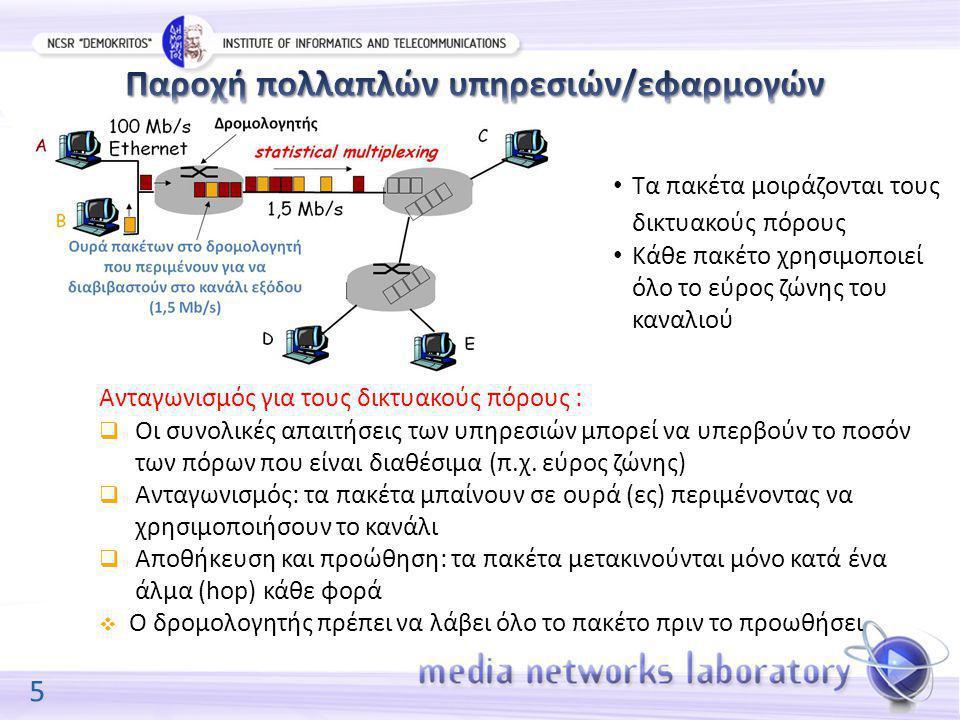 5 Τα πακέτα μοιράζονται τους δικτυακούς πόρους Κάθε πακέτο χρησιμοποιεί όλο το εύρος ζώνης του καναλιού Ανταγωνισμός για τους δικτυακούς πόρους :  Οι