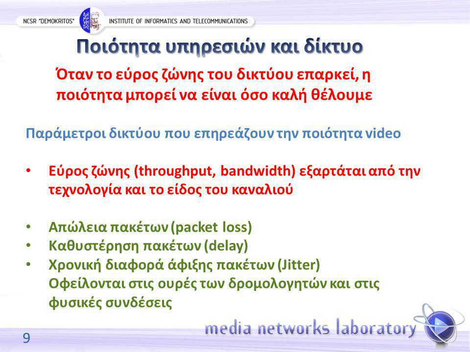 9 Όταν το εύρος ζώνης του δικτύου επαρκεί, η ποιότητα μπορεί να είναι όσο καλή θέλουμε Παράμετροι δικτύου που επηρεάζουν την ποιότητα video Εύρος ζώνης (throughput, bandwidth) εξαρτάται από την τεχνολογία και το είδος του καναλιού Απώλεια πακέτων (packet loss) Καθυστέρηση πακέτων (delay) Χρονική διαφορά άφιξης πακέτων (Jitter) Οφείλονται στις ουρές των δρομολογητών και στις φυσικές συνδέσεις