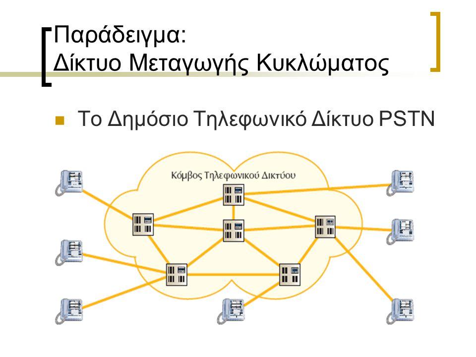 Παράδειγμα: Δίκτυο Μεταγωγής Κυκλώματος Το Δημόσιο Τηλεφωνικό Δίκτυο PSTN