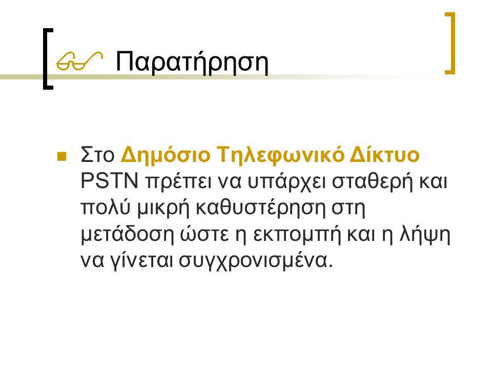  Παρατήρηση Στο Δημόσιο Τηλεφωνικό Δίκτυο PSTN πρέπει να υπάρχει σταθερή και πολύ μικρή καθυστέρηση στη μετάδοση ώστε η εκπομπή και η λήψη να γίνεται