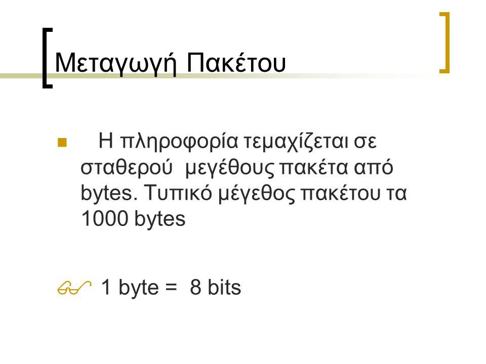 Μεταγωγή Πακέτου Η πληροφορία τεμαχίζεται σε σταθερού μεγέθους πακέτα από bytes. Τυπικό μέγεθος πακέτου τα 1000 bytes  1 byte = 8 bits
