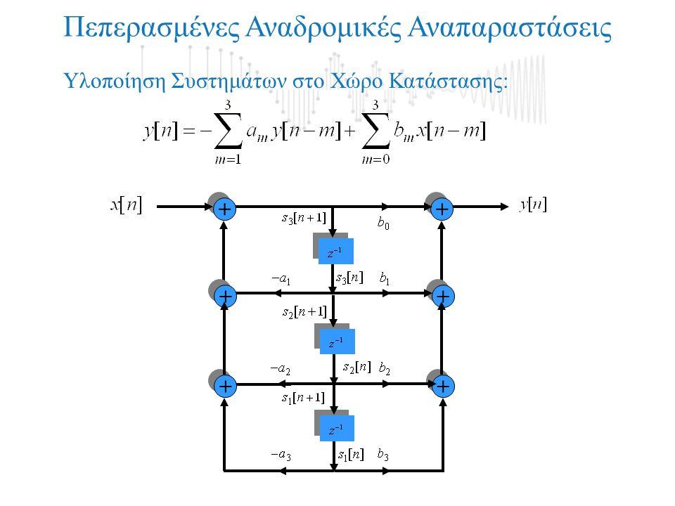 + + + + + + + + + + + + Υλοποίηση Συστημάτων στο Χώρο Κατάστασης: Πεπερασμένες Αναδρομικές Αναπαραστάσεις