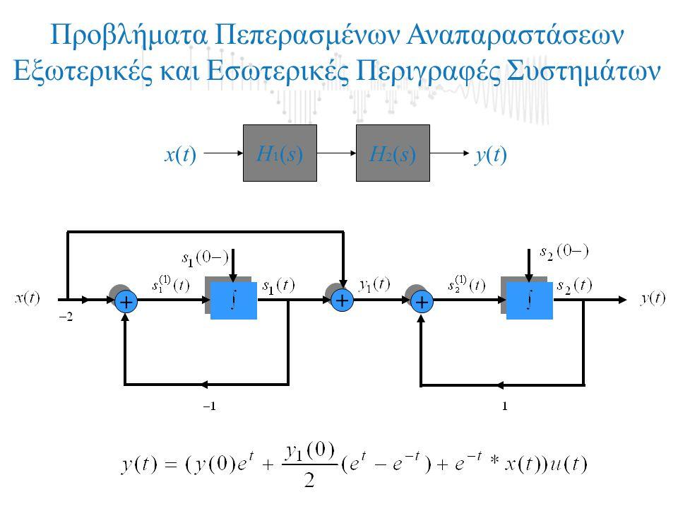 Η1(s)Η1(s)Η2(s)Η2(s) x(t)x(t)y(t)y(t) Προβλήματα Πεπερασμένων Αναπαραστάσεων Εξωτερικές και Εσωτερικές Περιγραφές Συστημάτων + + + + + +
