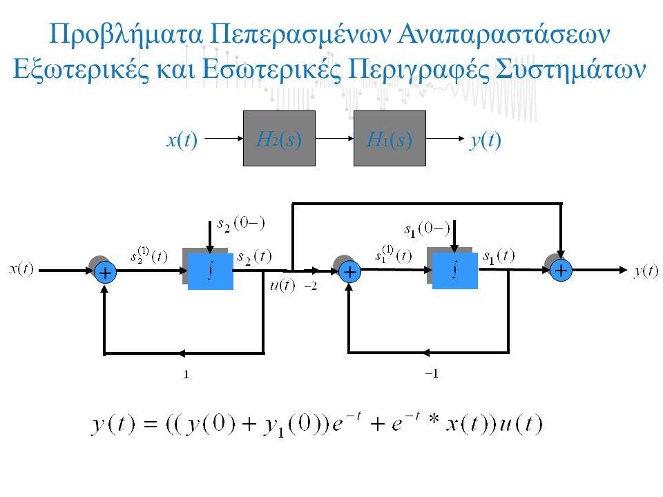 Η2(s)Η2(s)Η1(s)Η1(s) x(t)x(t)y(t)y(t) Προβλήματα Πεπερασμένων Αναπαραστάσεων Εξωτερικές και Εσωτερικές Περιγραφές Συστημάτων + + + + + +