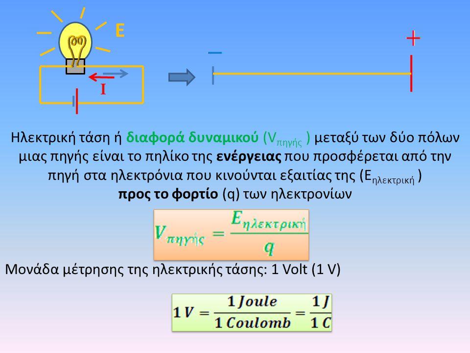 Ε I Ηλεκτρική τάση ή διαφορά δυναμικού (V πηγής ) μεταξύ των δύο πόλων μιας πηγής είναι το πηλίκο της ενέργειας που προσφέρεται από την πηγή στα ηλεκτ