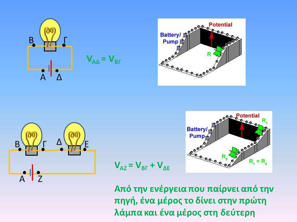 A A B B Δ Γ Γ Ζ Ε Δ V AΔ = V ΒΓ V AΖ = V ΒΓ + V ΔΕ Από την ενέργεια που παίρνει από την πηγή, ένα μέρος το δίνει στην πρώτη λάμπα και ένα μέρος στη δε