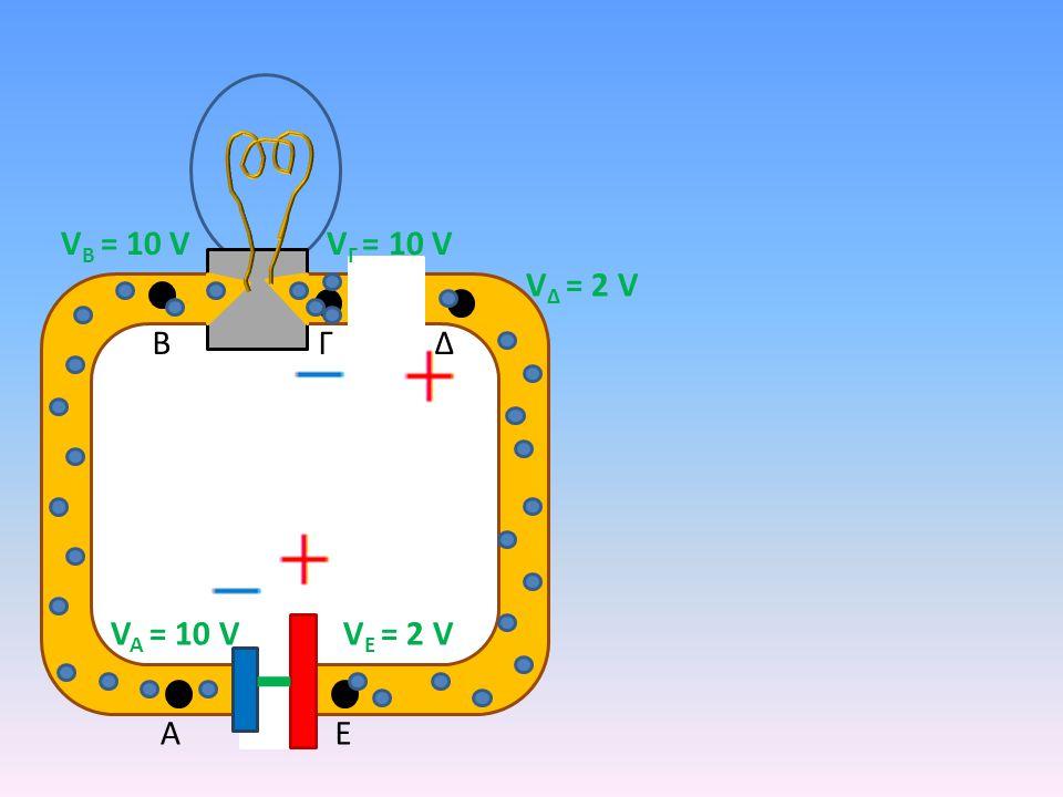 V A = 10 V V Β = 10 VV Γ = 10 V V Δ = 2 V V Ε = 2 V A BΓ Ε Δ V λάμπας = V ΒΓ = 0 V V πηγής = V ΑΕ = 8 V