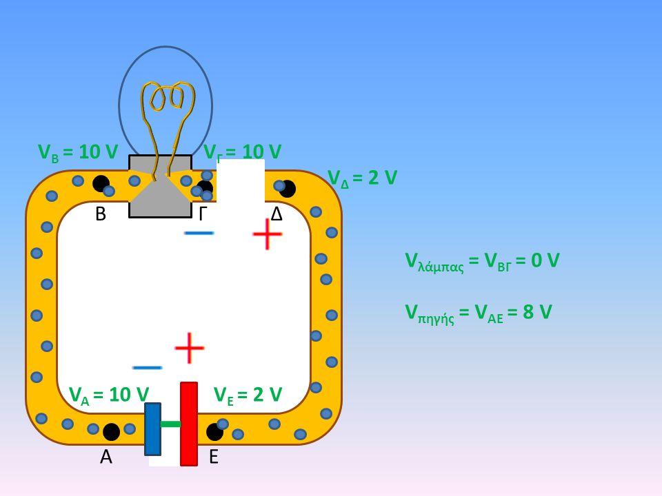 Την τάση την μετράμε με βολτόμετρα τα οποία συνδέουμε παράλληλα Α V V πηγής