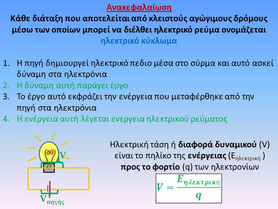 Ανακεφαλαίωση Κάθε διάταξη που αποτελείται από κλειστούς αγώγιμους δρόμους μέσω των οποίων μπορεί να διέλθει ηλεκτρικό ρεύμα ονομάζεται ηλεκτρικό κύκλ