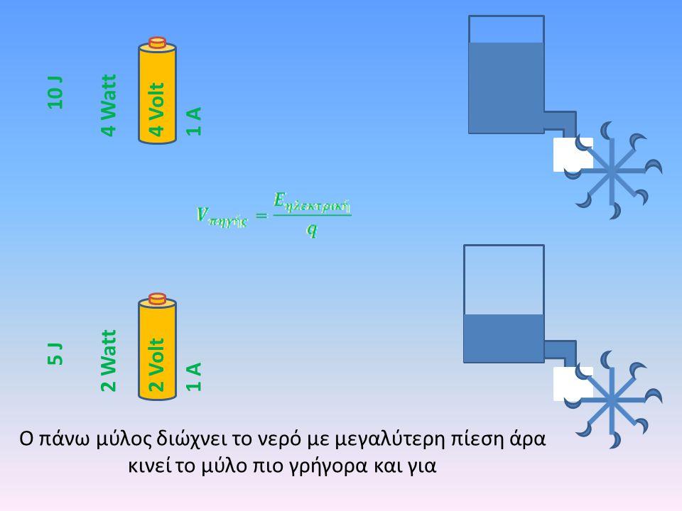 Ο πάνω μύλος έχει πιό βαρύ υγρό (άρα ίδια δυναμική ενέργεια σε λιγότερη μάζα υγρού) και έτσι ο μύλος θα κινηθεί το ίδιο γρήγορα και θα κάνει την ίδια δουλειά 4 Volt 2 Volt 4 Watt 10 J 1 Α 2 Α
