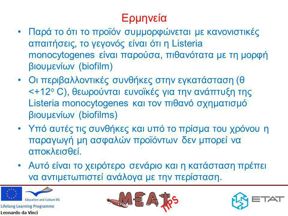 Leonardo da Vinci Ερμηνεία Παρά το ότι το προϊόν συμμορφώνεται με κανονιστικές απαιτήσεις, το γεγονός είναι ότι η Listeria monocytogenes είναι παρούσα, πιθανότατα με τη μορφή βιουμενίων (biofilm) Οι περιβαλλοντικές συνθήκες στην εγκατάσταση (θ <+12 ο C), θεωρούνται ευνοϊκές για την ανάπτυξη της Listeria monocytogenes και τον πιθανό σχηματισμό βιουμενίων (biofilms) Υπό αυτές τις συνθήκες και υπό το πρίσμα του χρόνου η παραγωγή μη ασφαλών προϊόντων δεν μπορεί να αποκλεισθεί.