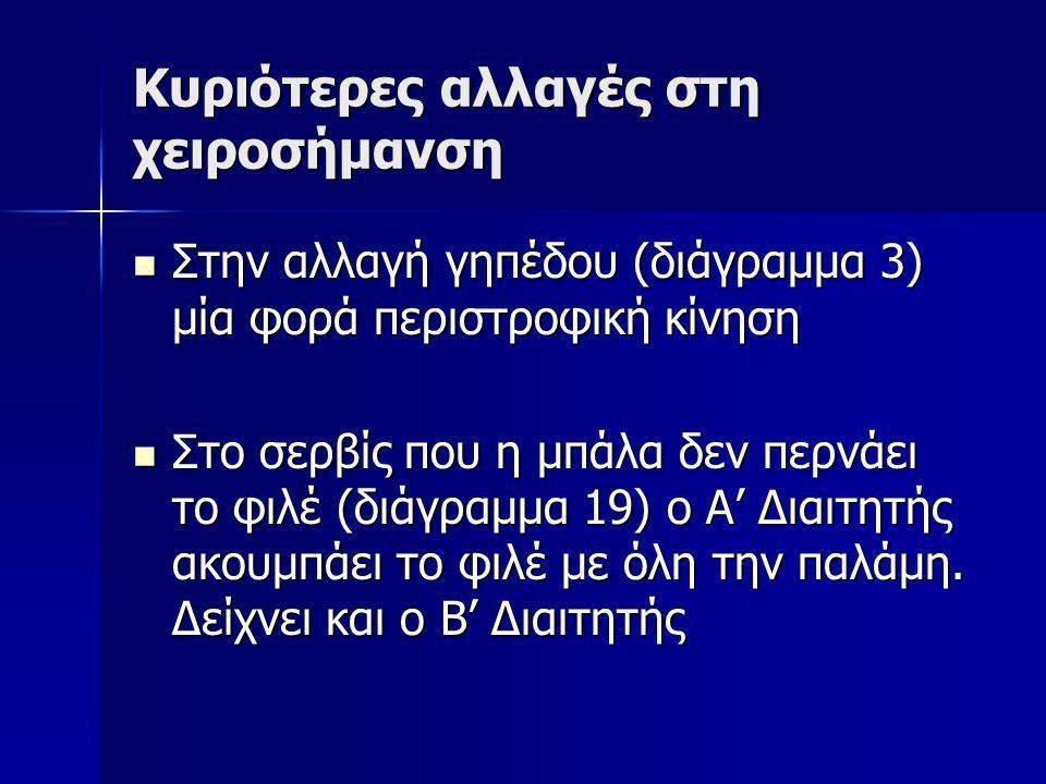 Κυριότερες αλλαγές στο φύλλο αγώνα Στα ελληνικά πρωταθλήματα και σε ευρωπαϊκές διοργανώσεις (δικαιοδοσία C.E.V.) ο Λίμπερο θα γράφεται δύο φορές (και στη σύνθεση και στην ειδική θέση) Στα ελληνικά πρωταθλήματα και σε ευρωπαϊκές διοργανώσεις (δικαιοδοσία C.E.V.) ο Λίμπερο θα γράφεται δύο φορές (και στη σύνθεση και στην ειδική θέση) Στις διοργανώσεις της F.I.V.B.