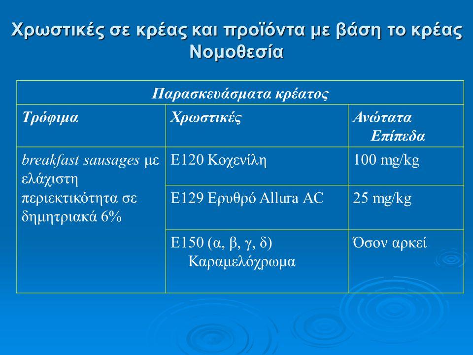 Παρασκευάσματα κρέατος ΤρόφιμαΧρωστικέςΑνώτατα Επίπεδα breakfast sausages με ελάχιστη περιεκτικότητα σε δημητριακά 6% Ε120 Κοχενίλη100 mg/kg Ε129 Ερυθ