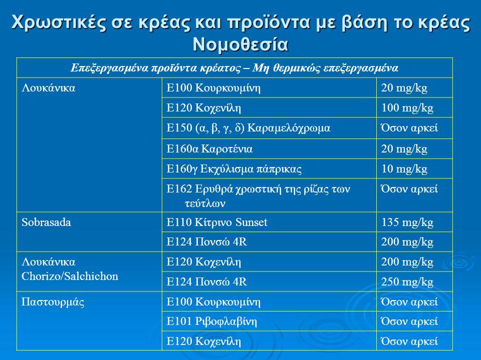 Επεξεργασμένα προϊόντα κρέατος – Μη θερμικώς επεξεργασμένα ΛουκάνικαΕ100 Κουρκουμίνη20 mg/kg Ε120 Κοχενίλη100 mg/kg Ε150 (α, β, γ, δ) ΚαραμελόχρωμαΌσο