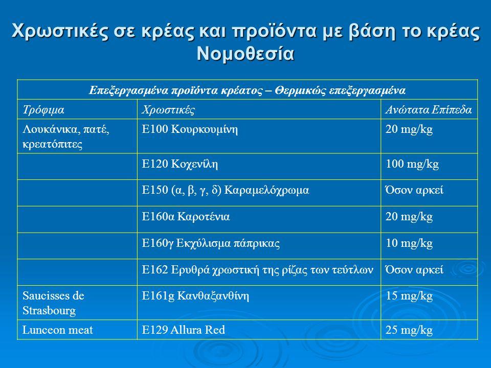 Επεξεργασμένα προϊόντα κρέατος – Θερμικώς επεξεργασμένα ΤρόφιμαΧρωστικέςΑνώτατα Επίπεδα Λουκάνικα, πατέ, κρεατόπιτες Ε100 Κουρκουμίνη20 mg/kg Ε120 Κοχ