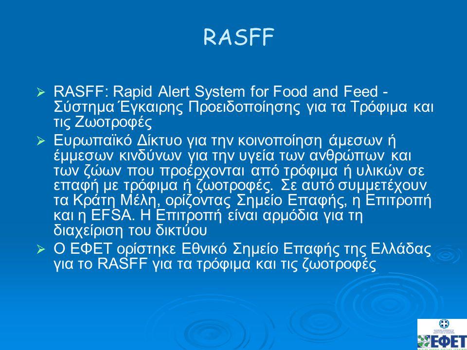 RASFF   RASFF: Rapid Alert System for Food and Feed - Σύστημα Έγκαιρης Προειδοποίησης για τα Τρόφιμα και τις Ζωοτροφές   Ευρωπαϊκό Δίκτυο για την