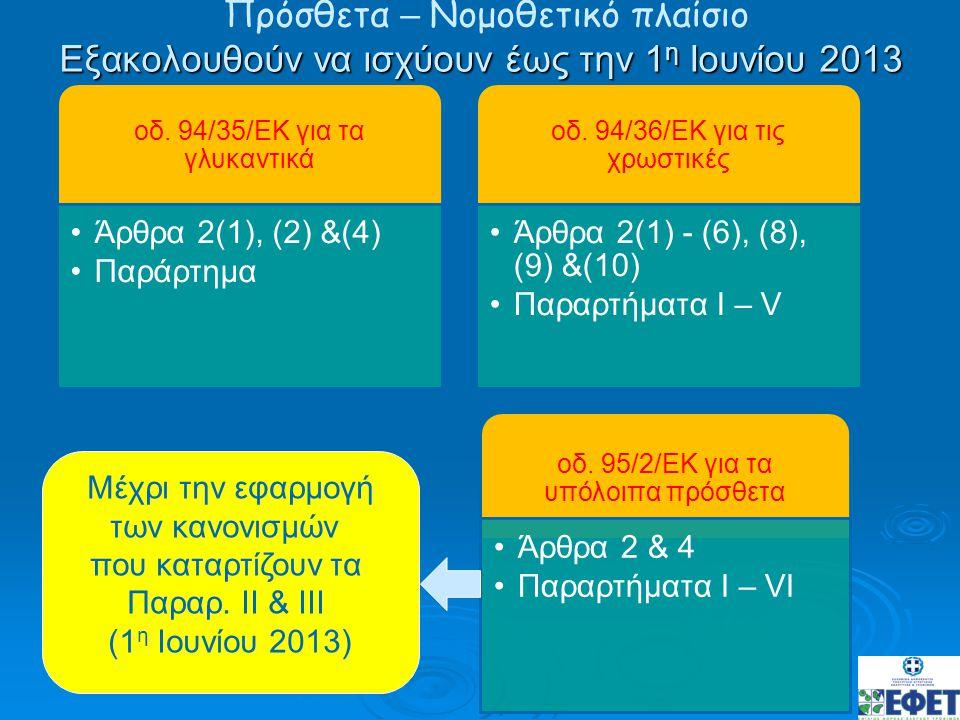 Εξακολουθούν να ισχύουν έως την 1 η Ιουνίου 2013 Πρόσθετα – Νομοθετικό πλαίσιο Εξακολουθούν να ισχύουν έως την 1 η Ιουνίου 2013 οδ. 94/35/EΚ για τα γλ
