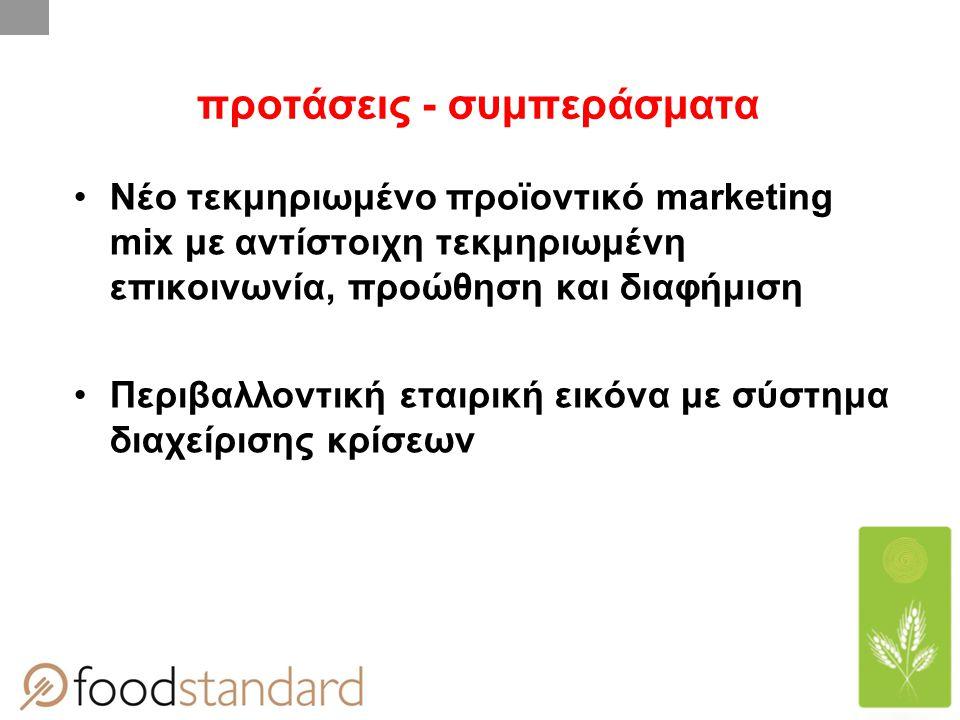 προτάσεις - συμπεράσματα Νέο τεκμηριωμένο προϊοντικό marketing mix με αντίστοιχη τεκμηριωμένη επικοινωνία, προώθηση και διαφήμιση Περιβαλλοντική εταιρ
