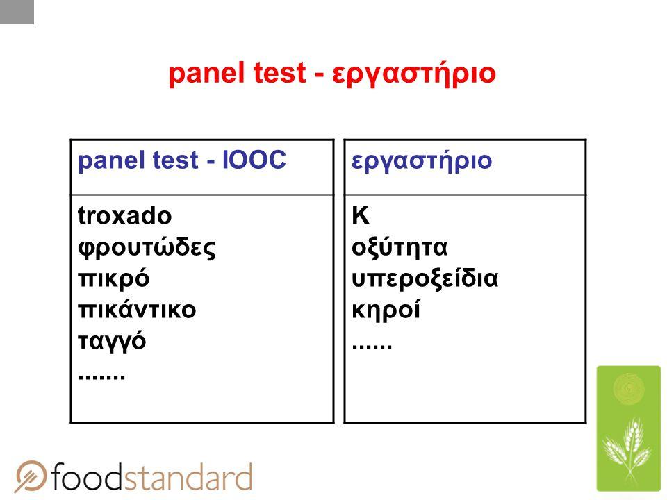 panel test - εργαστήριο panel test - IOOC troxado φρουτώδες πικρό πικάντικο ταγγό....... εργαστήριο K οξύτητα υπεροξείδια κηροί......