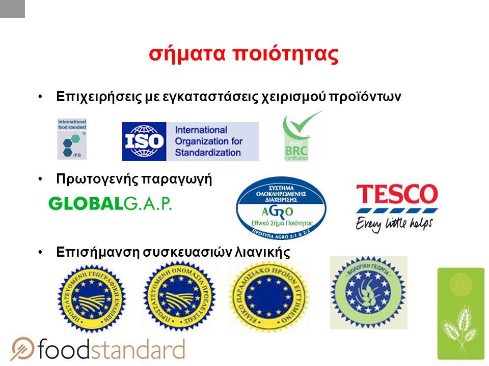 σήματα ποιότητας Επιχειρήσεις με εγκαταστάσεις χειρισμού προϊόντων Πρωτογενής παραγωγή Επισήμανση συσκευασιών λιανικής