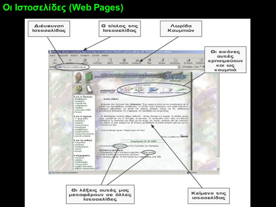Oι Ιστοσελίδες (Web Pages)