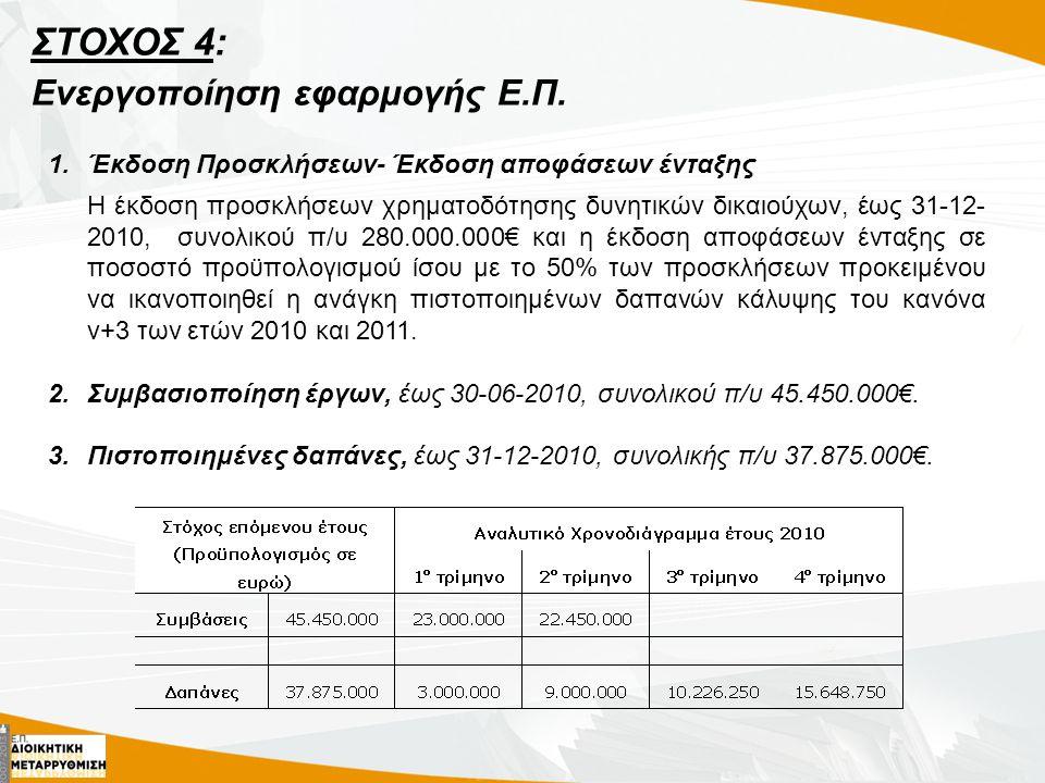 ΣΤΟΧΟΣ 4: Ενεργοποίηση εφαρμογής Ε.Π. 1.