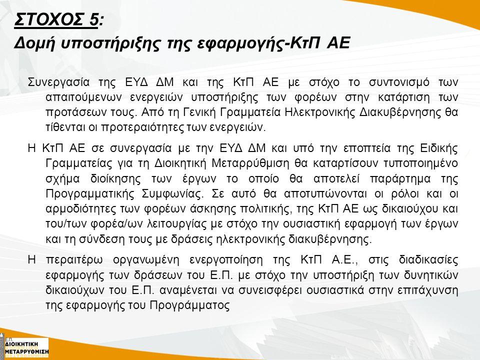 ΣΤΟΧΟΣ 5: Δομή υποστήριξης της εφαρμογής-ΚτΠ ΑΕ Συνεργασία της ΕΥΔ ΔΜ και της ΚτΠ ΑΕ με στόχο το συντονισμό των απαιτούμενων ενεργειών υποστήριξης των φορέων στην κατάρτιση των προτάσεων τους.