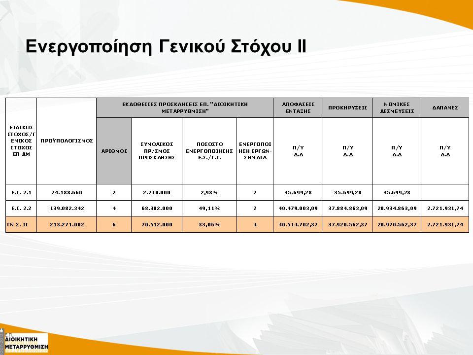 ΣΤΟΧΟΣ 3: Ολοκλήρωση της Εξειδίκευσης του Ε.Π.