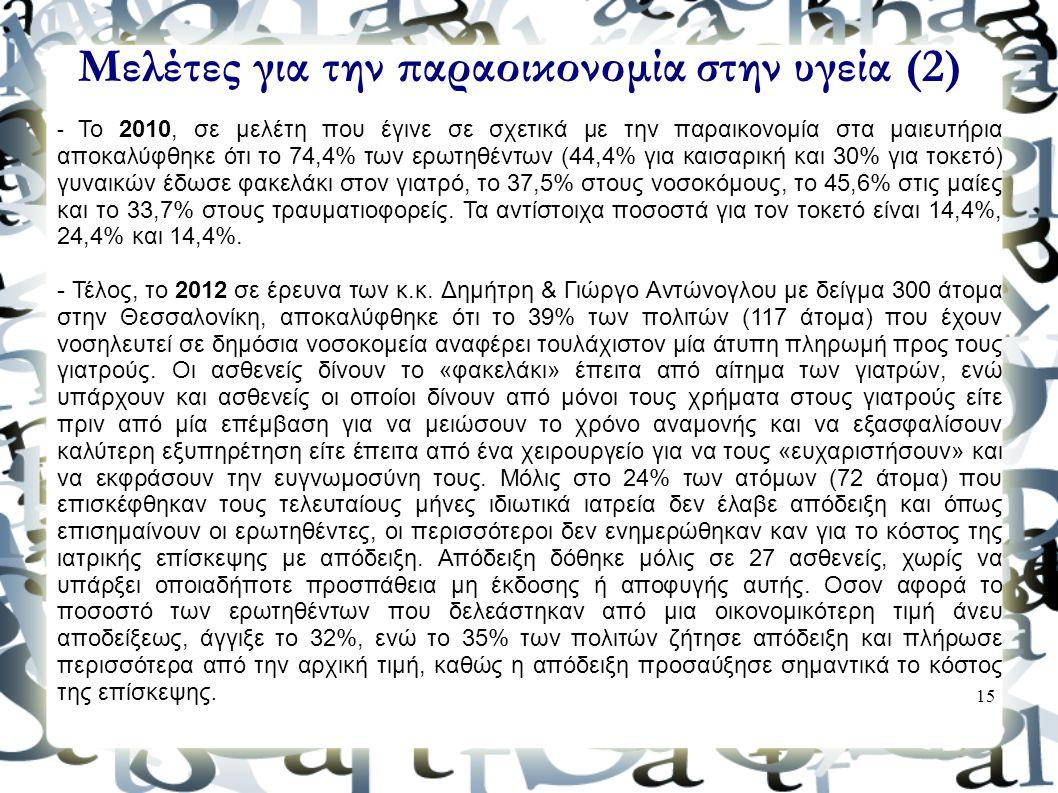 15 Μελέτες για την παραοικονομία στην υγεία (2) - Το 2010, σε μελέτη που έγινε σε σχετικά με την παραικονομία στα μαιευτήρια αποκαλύφθηκε ότι το 74,4%