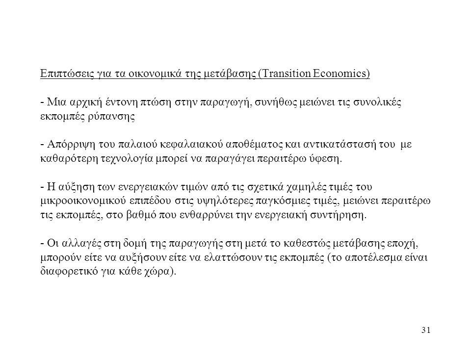 31 Επιπτώσεις για τα οικονομικά της μετάβασης (Transition Economics) - Μια αρχική έντονη πτώση στην παραγωγή, συνήθως μειώνει τις συνολικές εκπομπές ρ